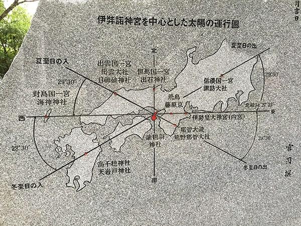 伊弉諾神宮の配置図石板